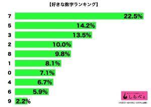 998407 - 日経平均株価 シナ人は、もう少し日本のことを研究しようね。