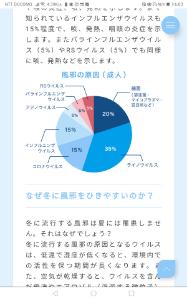 998407 - 日経平均株価 コロナは風邪だが、風邪はコロナではない。 コロナは、風邪の十分条件である。