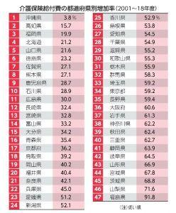 998407 - 日経平均株価 福島県民は甘やかされている。