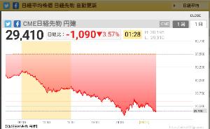 998407 - 日経平均株価 日経先物がダウ以上に不気味、、、