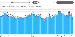 998407 - 日経平均株価 大阪の死亡超過大変なことになってるからな。 維新にこのままやらしといたらやばいぞ。
