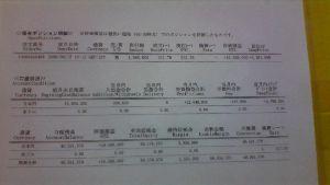最低1日3万ノルマ 2006年  gbpjpy6000万円  消失^^人生バラ色