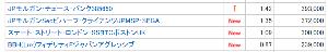 6556 - ウェルビー(株) 最近の大株主の変かを見てますか???  ラグビー勝利おめです!!!