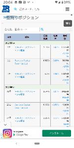 3935 - (株)エディア モルガン・スタンレー6月2日も 買い戻し!