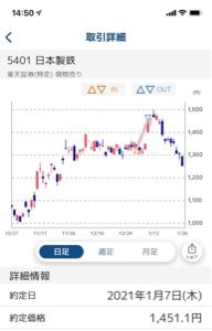 5401 - 日本製鉄(株) 短期分利確判断は正解か。 長期分は老後資金(ライオン戦略🦁
