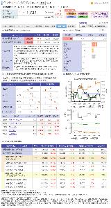 8253 - (株)クレディセゾン 2018/09/07 22:45 クレディセゾン(8253) 19年3月期経常予想。対前週0.4%上