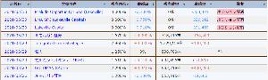 2154 - (株)夢真ビーネックスグループ 2021/03/30 買残497,500株 売残1,222,900株 0.41貸株制限 機関+個