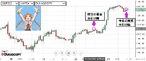 1552 - 国際のETF VIX短期先物指数 昨夜米株頑張ったのにね 終わってみれば此処は昨日と変わらずw  今朝の寄付き 安値更新してのマイナス