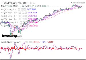1552 - 国際のETF VIX短期先物指数 今まで支えになってきた200日移動平均線。 次あたり割った時には大きく下に突っ込みそうにも見える。