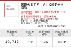 1552 - 国際のETF VIX短期先物指数 基準価額10,712 基準価額>終値 コリャ買い? 最後下げたなぁ、来週に期待 去年の秋を経験してる