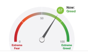 1552 - 国際のETF VIX短期先物指数 強欲指数(greed index)75希望 笑