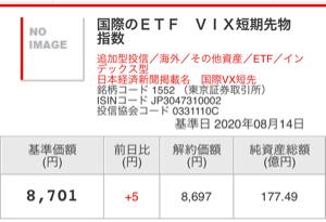 1552 - 国際のETF VIX短期先物指数 基準価額8,701(前日比➕5) 終値8,650(-50)下げとる場合じゃない  超薄商い 163百