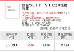 1552 - 国際のETF VIX短期先物指数 基準価額7,891 終値7,770 純資産総額205億😁