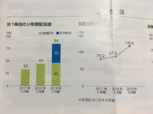 8628 - 松井証券(株) 配当性向は、な、な、なんと120%! 凄すぎる!  買い増すべきか?