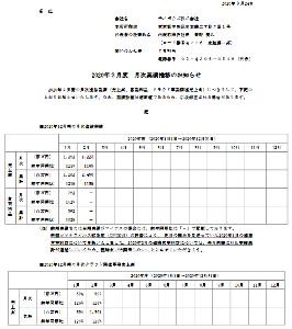4776 - サイボウズ(株) 2020年度1・2月度、月次報告①