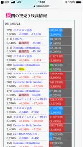 4579 - ラクオリア創薬(株) 乙カレー🍛  本日報告分の空売り 21日 ノムラ  -45,100  報告義務消失 UBS  -25
