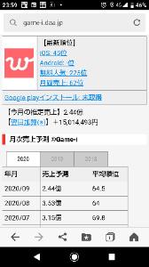 3689 - (株)イグニス With1日の売上1500万達成🎵🤩👍