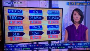 3558 - (株)ロコンド NYダウ、大暴落‼︎