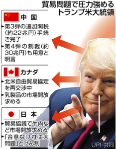 9324 - 安田倉庫(株) 来年1月には、日米貿易交渉再開、 米国から牛肉輸入が増 忙しくなるね