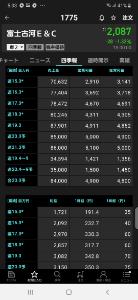 4658 - 日本空調サービス(株) 比較対象銘柄 1775