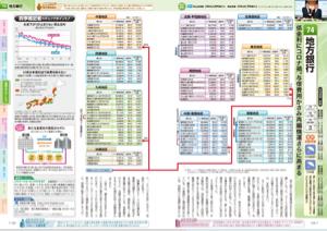 8562 - (株)福島銀行 SBIによる『第4のメガバンク』構想