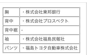 8562 - (株)福島銀行 プロスペクトはサッカー福島ユナイテッド のスポンサー継続   東邦銀行もスポンサーかw   地銀再編