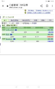7697 - REXT(株) ワンダーの株主さん居たら今の気持ちと今後の方針を教えてくれ m(_ _)m