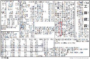 1764 - 工藤建設(株) 自民、公約に「シェルター設置」  9/22(金) 4:54配信  北朝鮮が弾道ミサイルの発射を繰り返