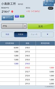 6112 - (株)小島鐵工所  >PTS現在値 >200円 >(17/11/07 23:59) > >