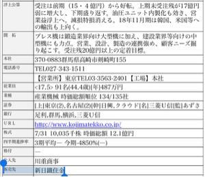 6112 - (株)小島鐵工所 小島の販売先 新日鐵住金! 出来高作りながら上げていく、強いチャート。 材料が、しっかりしてるところ