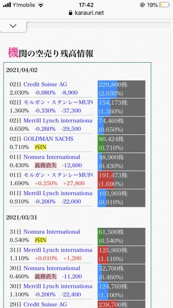 6855 - 日本電子材料(株) 売り玉 集めたら機関の ドスンあるよ
