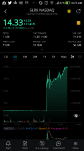 FLKS - フレックス・ファーマ 逆株式分割後は調子ええのう🍔