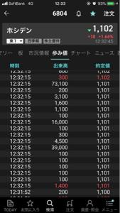 6804 - ホシデン(株) 瞬殺でしたね^^;