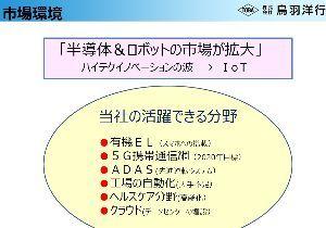 7472 - (株)鳥羽洋行 2Qに続いて3Qでも通期を上方修正してきました。 http://www.toba.co.jp/ir/
