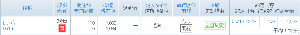 9519 - (株)レノバ 気になっていたので、100株  1,033円指値買い で入りました。 レアな「300円クオカード」楽