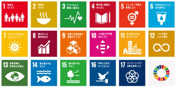 4888 - ステラファーマ(株) 「SDGs」投資  医療・健康分野  世界的な高齢化の進展による医療ニーズの高まり および健康意識の