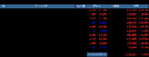 ねばーらんどのつぶやき 【投信のポートフォリオ】 昨日は騰落まちまちも全体では27,388円(0.5%)の上昇 PFで上昇率