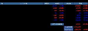 ねばーらんどのつぶやき 【投信のポートフォリオ】 長期金利の上昇は短期的には株価にマイナスだし 月末要因ということもあって先