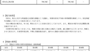 8746 - 第一商品(株) じり上げでいきましょー^ ^