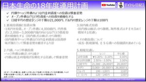 8795 - (株)T&Dホールディングス 日本生命の運用計画です。 積極的にリスクをとる方針とのこと。