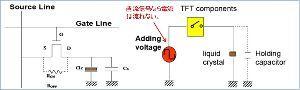 6584 - 三桜工業(株) 割り込みですが・・・ この検証動画、液晶のバックライトを点灯させたのではなく、セグメントにバイアス(