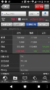 6584 - 三桜工業(株) どうせ満額だろけど これはいいね♥  高値でのうりぶー ゲット♥&hea