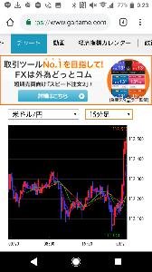 6584 - 三桜工業(株) 空売りする人は  為替とか 知ってるんですかね?(・ε・` )