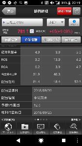 6584 - 三桜工業(株) そもそも もうすぐ配当も貰えるのに 売る必要あるの?www   どんどん現引き推奨( *´