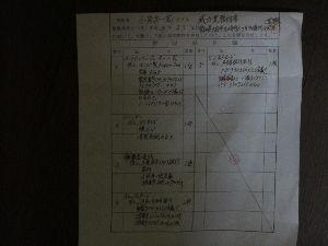 7203 - トヨタ自動車(株) 王業の威力業務妨害罪。