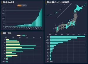 4558 - (株)中京医薬品 愛知県は全国で3番目に感染者が多いんじゃったのう。  名古屋で新たに5人感染確認 新型コロナウイルス