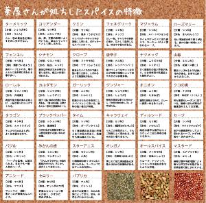 4558 - (株)中京医薬品 カレーにはスパイスが効いているが、株価には効かないね -。
