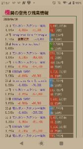 7172 - (株)ジャパンインベストメントアドバイザー 言わなくてもわかりますよね?