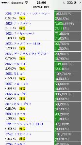 3928 - (株)マイネット Credit Suisse Securities どんだけ新規空売りしてるんだ  1/30だけで10