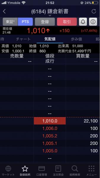 6184 - (株)鎌倉新書 明日はどうなるのかな?